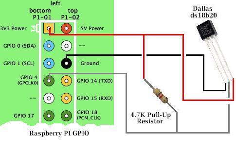 Esquema de conexión de DS18b20 a la Raspberry Pi