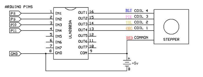 700px-Stepper_schematic